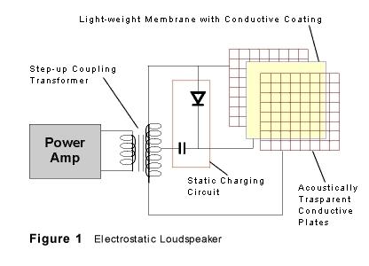 electrostatic-principle_416pix