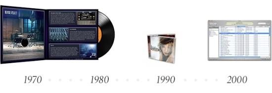 Roon vinyl-cd-itunes