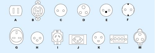 schuko-connector-standards-worldwide_2_501pix