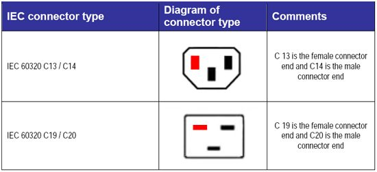 Prime Iec Connector Standards Hfa The Independent Source For Audio Wiring 101 Ivorowellnesstrialsorg